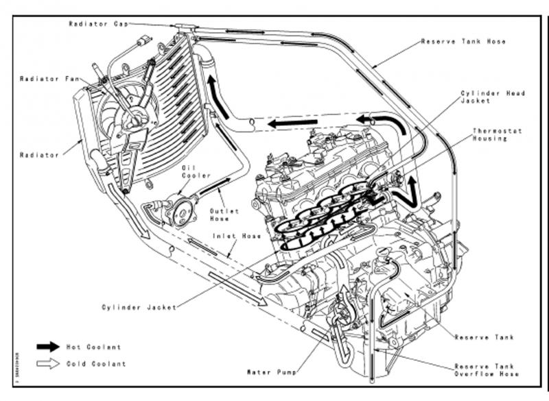 2002 kawasaki ninja parts diagram