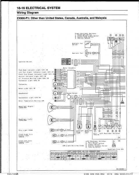 Speedometer doenst work! Help   Kawasaki Motorcycle Forums   Speedo Wiring Diagram 2006 Zzr600      Kawasaki Motorcycle Forums