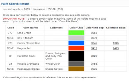 Paint Color Codes For Motorcycles