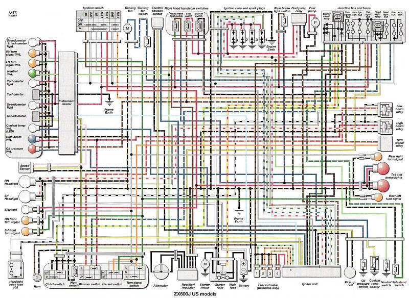 Kawasaki Zx7 Cdi Wiring Diagram | Images of Wiring Diagrams on
