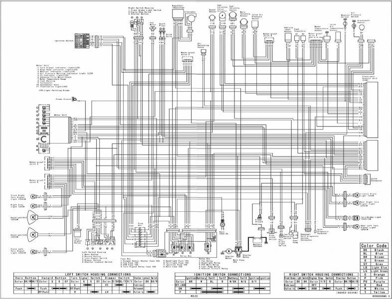 kawasaki ninja 650 wiring diagram - wiring diagram mean-data-a -  mean-data-a.disnar.it  disnar.it