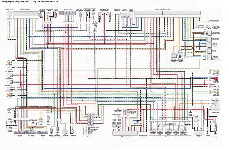 kawasaki wiring schematics kawasaki ninja 650r wiring diagram wiring diagram e6  kawasaki ninja 650r wiring diagram