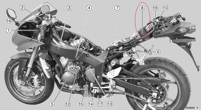Manual Fan Switch - KawiForums - Kawasaki Motorcycle Forums