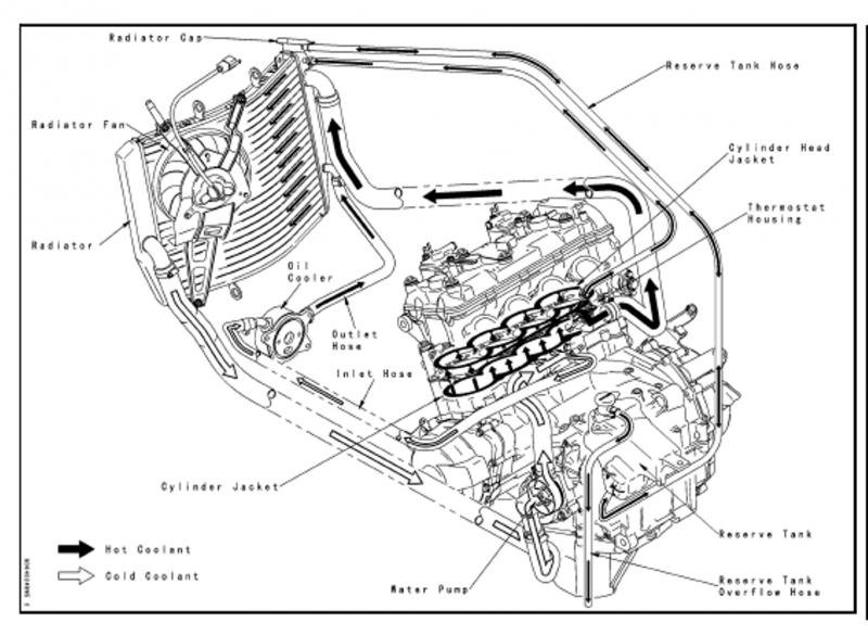 [SCHEMATICS_4ER]  2006 Kawasaki ZX-6R Overheating and shutting off | Kawasaki Motorcycle  Forums | Zx6r Engine Diagram |  | Kawasaki Motorcycle Forums